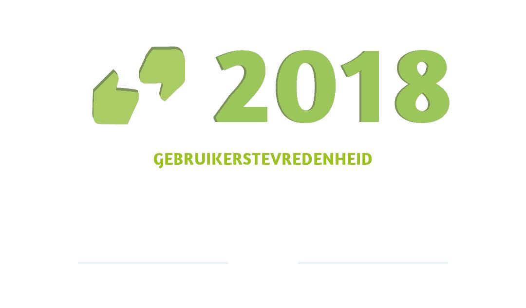 Resultaten gebruikersonderzoek over 2018